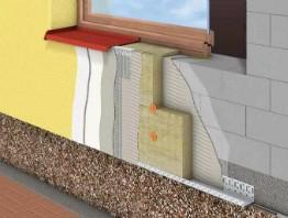 Теплоизоляция стен и фасадов